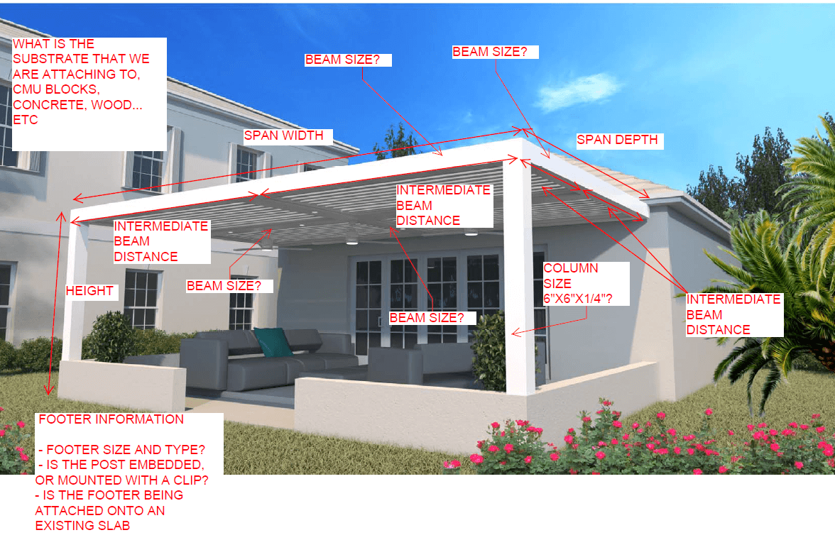 Engineering Express Patio Cover Design Items Needed