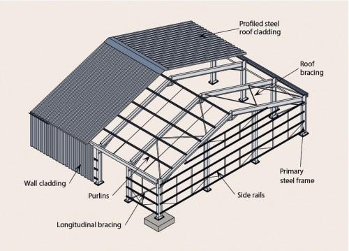 effective wind area example image