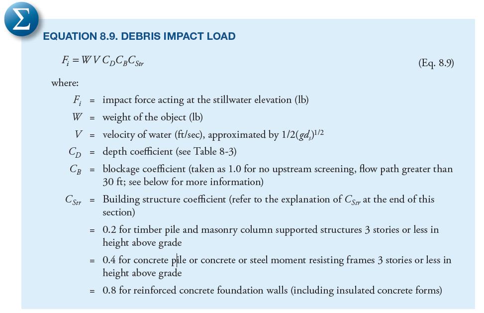 Debris Impact Load