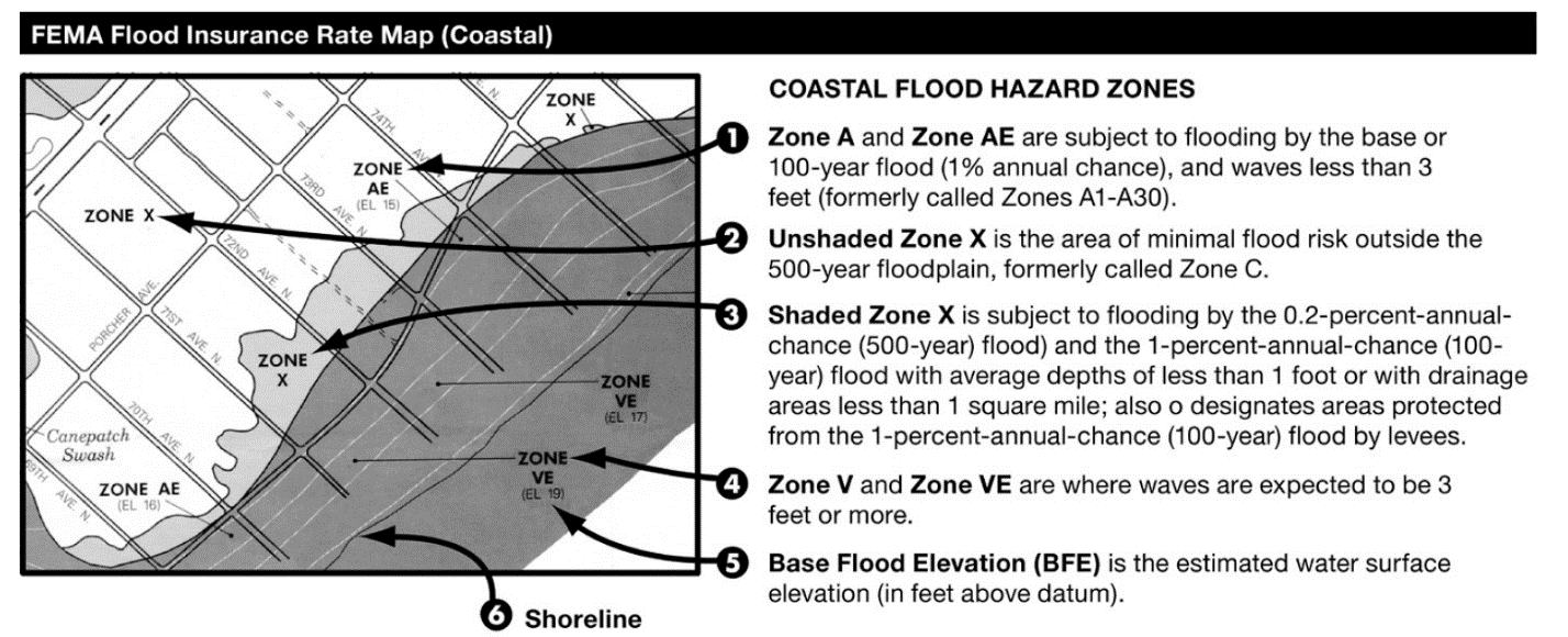 FEMA Flood Insurance Rate Map (coastal)